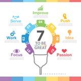 7 da essere grande infographic royalty illustrazione gratis