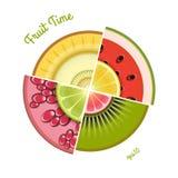 Da fruto el fondo con las rebanadas de limón, kiwi, naranja, granada, pomelo, cal, sandía, melón, granada Foto de archivo