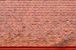 Dachowy pomiar. Obrazy Stock