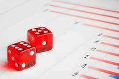 Dadi rossi sul diagramma finanziario Immagini Stock
