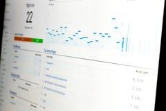 Dados da analítica da Web no monitor do computador Fotos de Stock