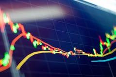Dados da carta do mercado de valores de ação no conceito da exposição de diodo emissor de luz Imagem de Stock