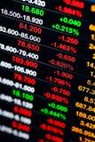 Dados do mercado de valores de ação na exposição Imagens de Stock