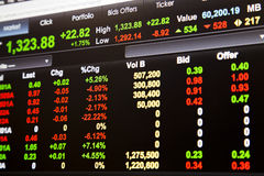 Dados do mercado de valores de ação na maior parte na cor vermelha Fotos de Stock Royalty Free