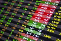 Dados do mercado de valores de acção Foto de Stock