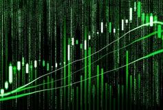 Dados financeiros do mercado de valores de ação Gráfico da vara da vela do mercado de valores de ação Fotos de Stock Royalty Free