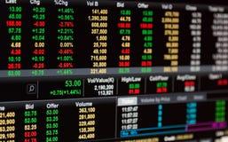 Dados financeiros em um monitor, dados do mercado de valores de ação no engodo da exposição de diodo emissor de luz Fotografia de Stock