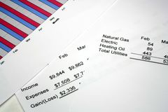 Dados financeiros pessoais