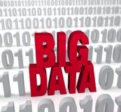 Dados grandes nos números Imagem de Stock
