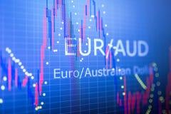 Dados que analisam no mercado de finança estrangeiro: as cartas e as citações Imagem de Stock