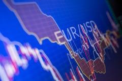 Dados que analisam no mercado de finança estrangeiro: as cartas e as citações Foto de Stock