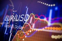 Dados que analisam no mercado de finança estrangeiro: as cartas e as citações Fotografia de Stock Royalty Free