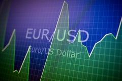 Dados que analisam no mercado de finança estrangeiro: as cartas e as citações Imagens de Stock Royalty Free