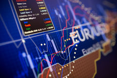 Dados que analisam no mercado de finança estrangeiro: as cartas e as citações Imagem de Stock Royalty Free