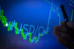 Dados que analisam no mercado de finança estrangeiro dos estrangeiros: as cartas e o q Imagem de Stock Royalty Free