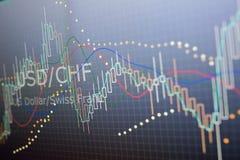 Dados que analisam no mercado de finança estrangeiro dos estrangeiros: as cartas e o q Imagens de Stock Royalty Free