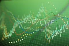 Dados que analisam no mercado de finança estrangeiro dos estrangeiros: as cartas e o q Foto de Stock
