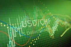 Dados que analisam no mercado de finança estrangeiro dos estrangeiros: as cartas e o q Fotografia de Stock