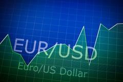 Dados que analisam no mercado dos estrangeiros Imagens de Stock