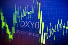 Dados que analisam no mercado estrangeiro: as cartas e as citações deslocam sobre Fotografia de Stock