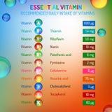 Dagligt intag för vitaminer Fotografering för Bildbyråer