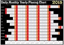 Dagligt månatligt årligt hyvla diagram 2015 Arkivfoto