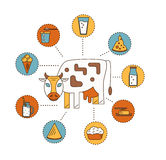 Dairy icon set in line style design. Royalty Free Stock Photography