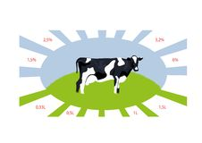 Dairy label Stock Images