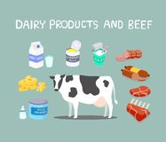 Variety of processed products from cows. Processed products from cows. Cows and products stock illustration