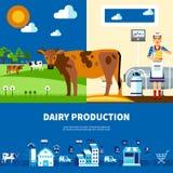 Dairy Production Set Royalty Free Stock Image