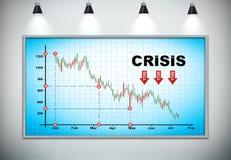 Dalende crisisgrafiek Stock Fotografie