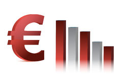 Dalende euro munt bedrijfsgrafiek Stock Afbeelding