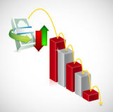 dalende geldprijzen Bedrijfs grafiek stock illustratie