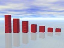 Dalende rode grafiek - crisisconcept stock illustratie