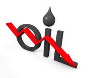 Daling van olieprijzen Royalty-vrije Stock Foto's