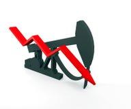 Daling van olieproductie Stock Afbeeldingen