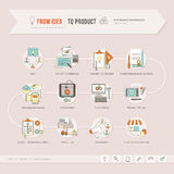 Dall'idea al prodotto royalty illustrazione gratis