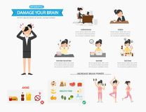 Damage your brain infographic,vector Stock Photo
