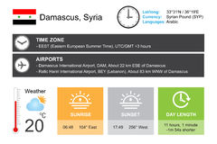 Damascus, Syria.  Infographic design. Time and Date. Weather widgets template. Infographic isolated on white Stock Images