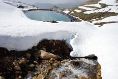 Damm med vatten royaltyfri fotografi