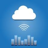 Dane chmura Obrazy Royalty Free