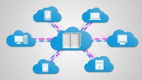 Dane wymiany chmury serwer Duży obłoczny serwer, chmura chmurnieć
