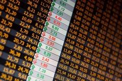 dane wymiany pieniężny zapas obraz stock