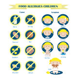 Danger of allergies. Food allergies in children's food Circle Info graphics,  illustration Royalty Free Stock Photography