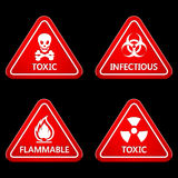 Danger and Caution Street Signs Stock Image