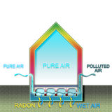 The danger of radon gas in our homes Royalty Free Stock Photography