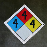 Danger Square. Warning / Danger sign with three 4 symbols (4 is highest), red, yellow and blue Stock Image