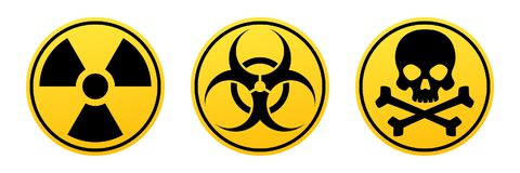 Danger yellow vector signs. Radiation sign, Biohazard sign, Toxic sign. Warning signs royalty free illustration