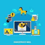 Dangerous Mail Design Concept Royalty Free Stock Images