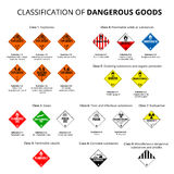Dangerous symbol Stock Photography